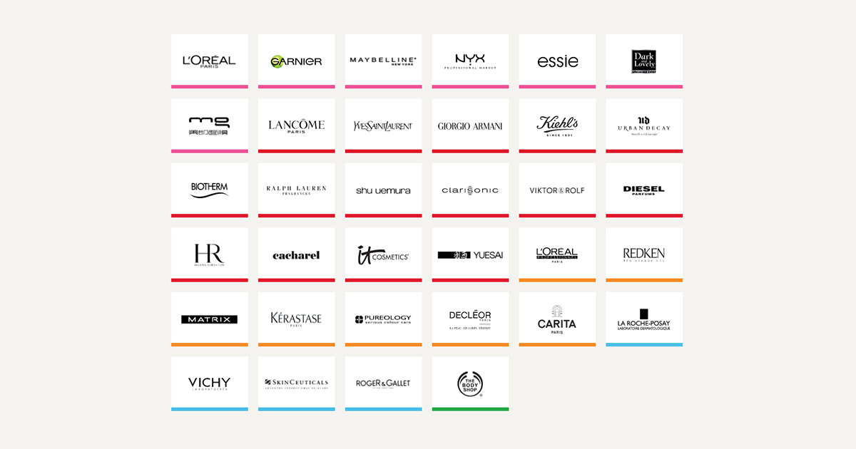Countries Fashion Industry